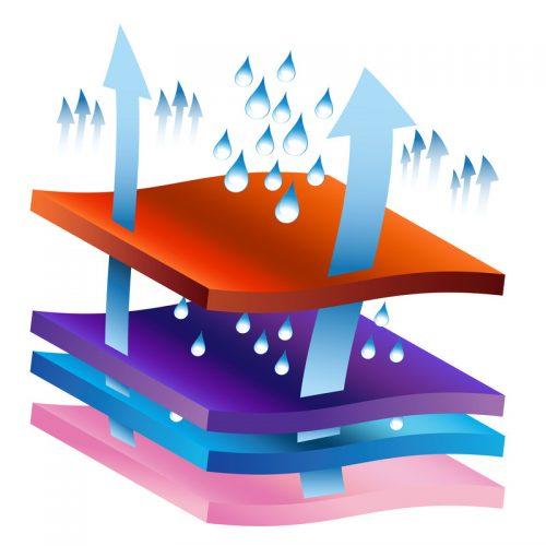 processo de dispersão da umidade